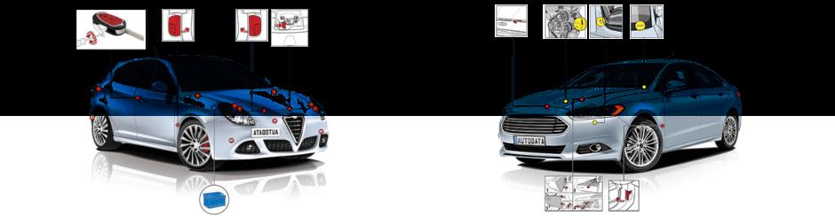 Autodata Online автомобили